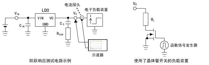 左:阶跃响应测试电路示例/右:使用了晶体管开关的负载装置