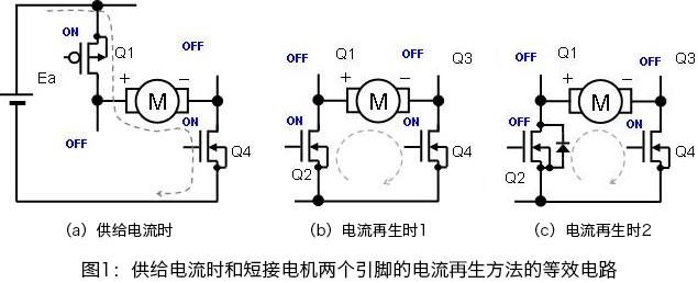 電流供給時と、モータの2端子をショートする電流回生方法の等価回路