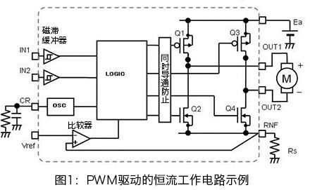 モータPWM駆動による定電流動作回路例
