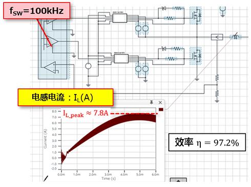 スイッチング周波数fSW調整前(デフォルト値:100kHz)のインダクタ電流IL