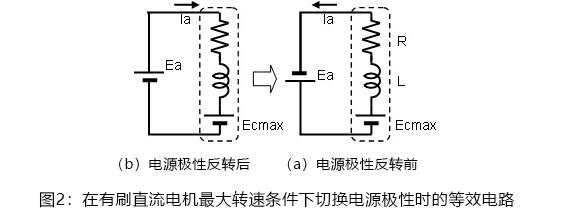 ブラシ付きDCモータの最大回転数で電源の向きを入れ替えた時の等価回路