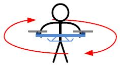 raspberry pi quadcopter