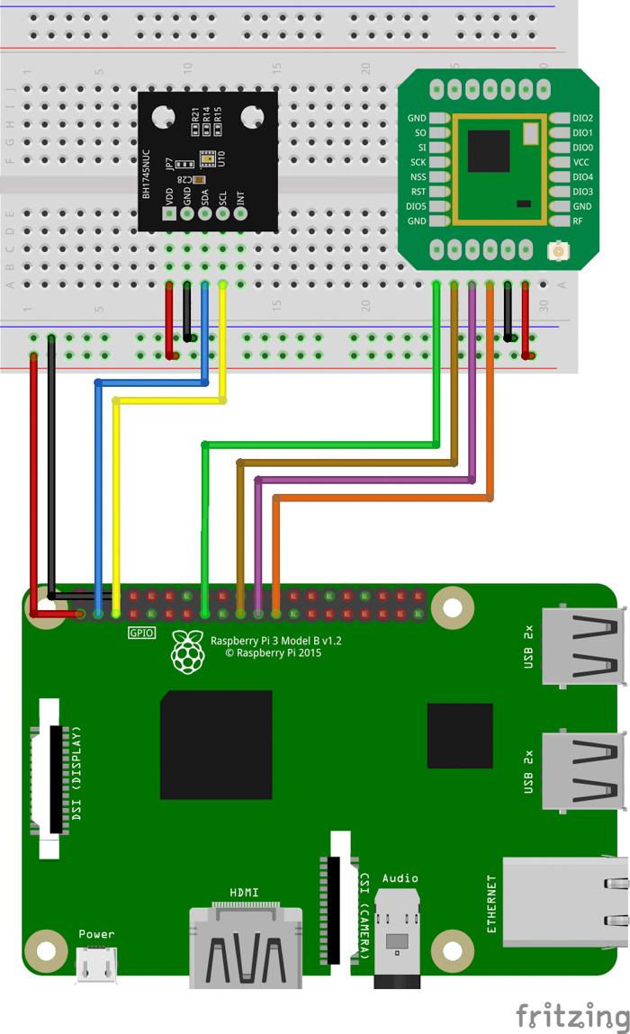 arduino code raspberry pi