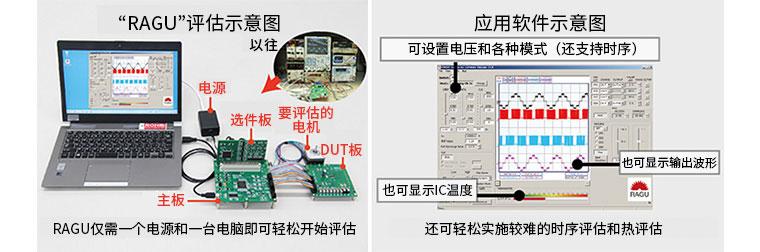 几乎不需要步进电机应用开发所需的计量设备